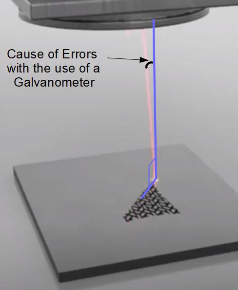 Galv-Error-3D